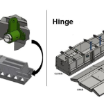Trunnion or Hunge Style