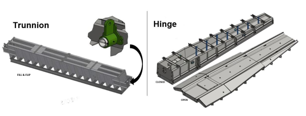 Trunnion or Hinge