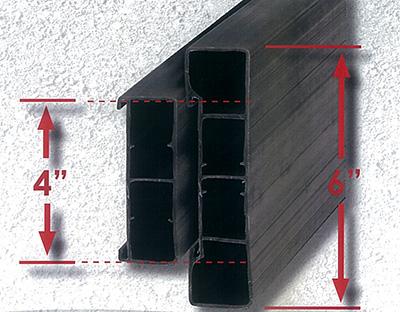 Plastic Flatwork Forms Metal Forms Concrete Construction