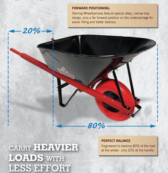 Haul more with less effort with a Sterling wheelbarrow